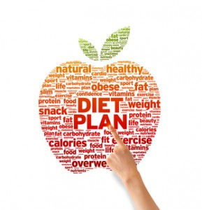 Diet Plans Avalon Hypnosis Center 220 S. Woodland Blvd.# F 32720